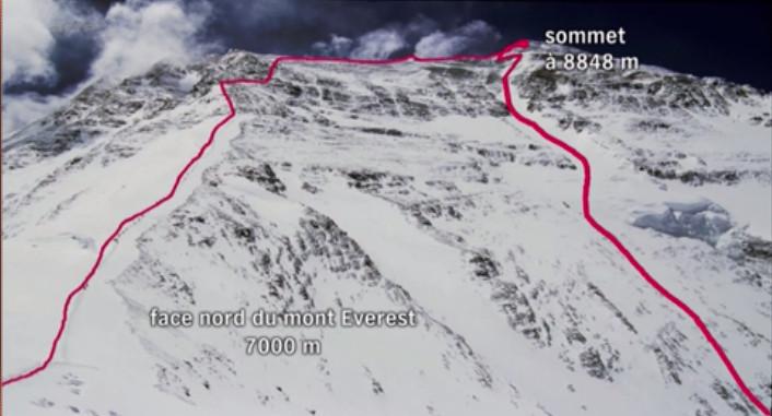 Fièvre de l'Everest6